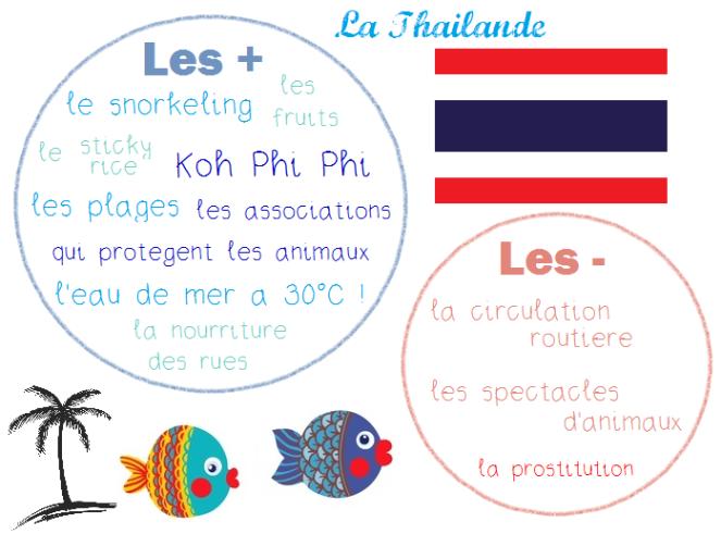 les + les - thailande