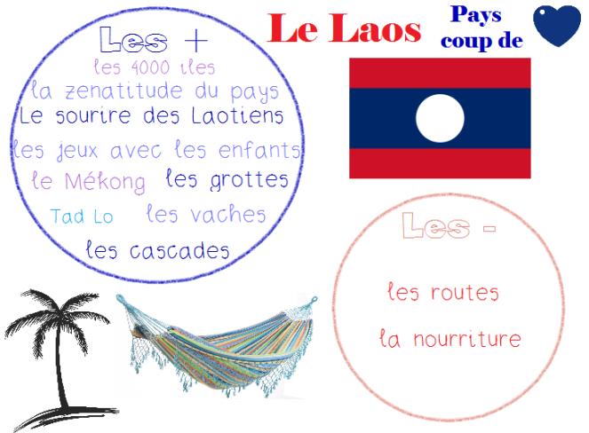les + les -laos