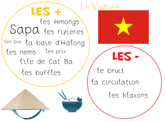 les + les - vietnam